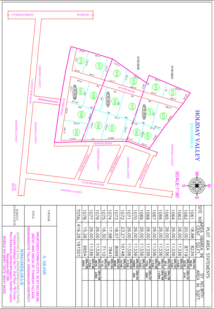 Farmland for sale in Hosur